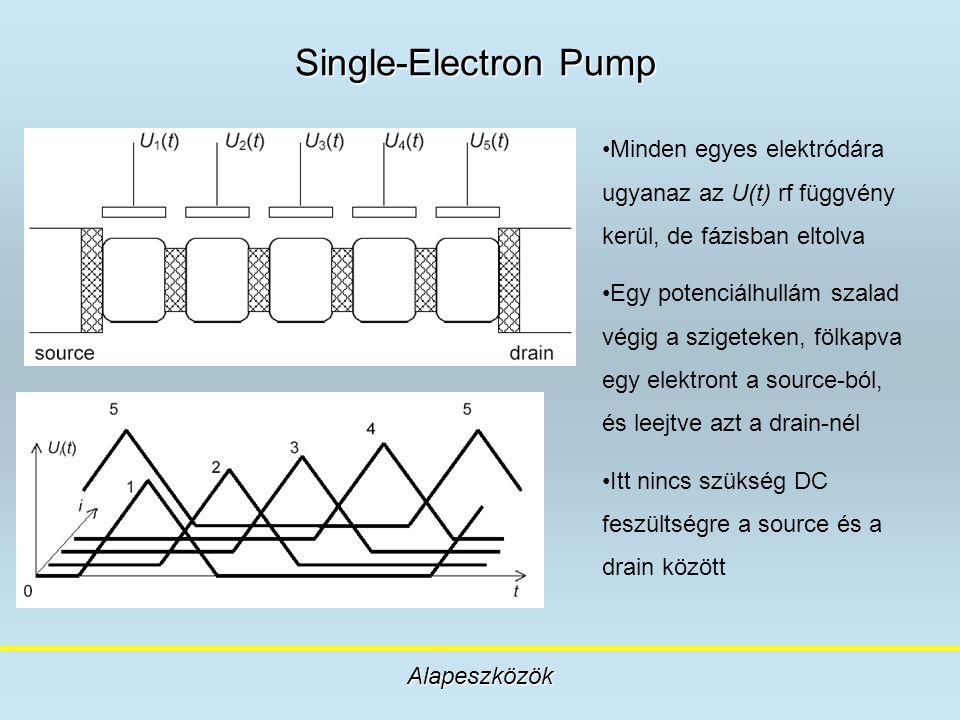 Single-Electron Pump Minden egyes elektródára ugyanaz az U(t) rf függvény kerül, de fázisban eltolva.