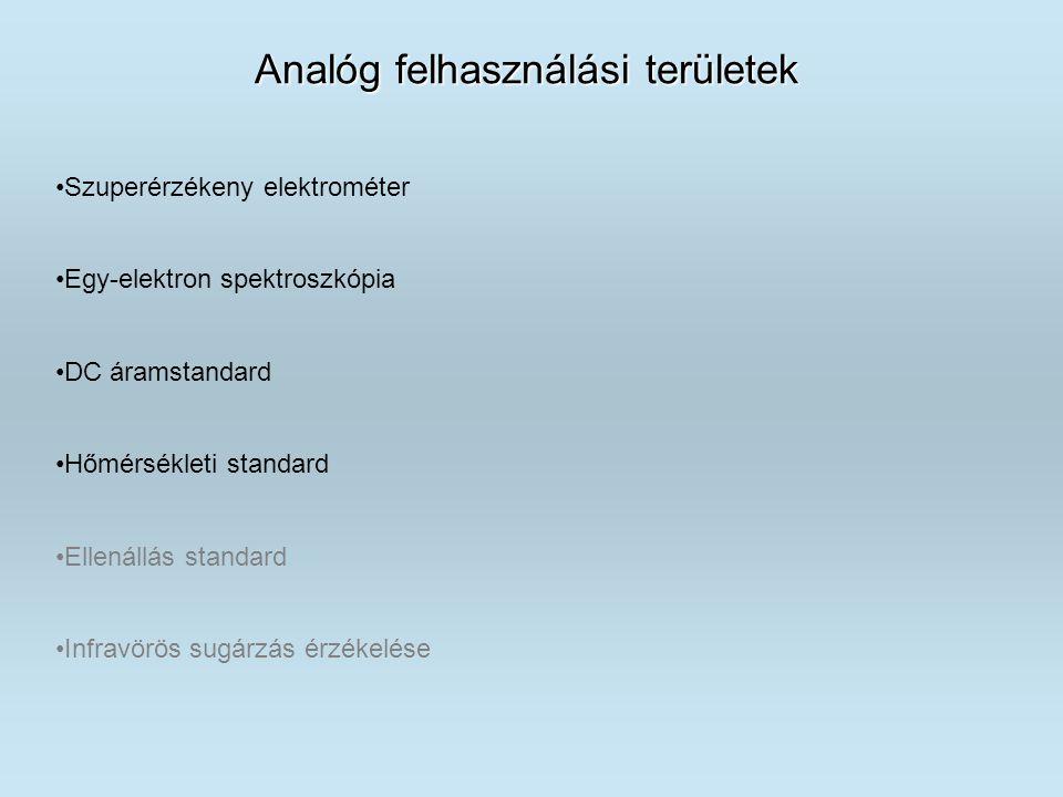 Analóg felhasználási területek