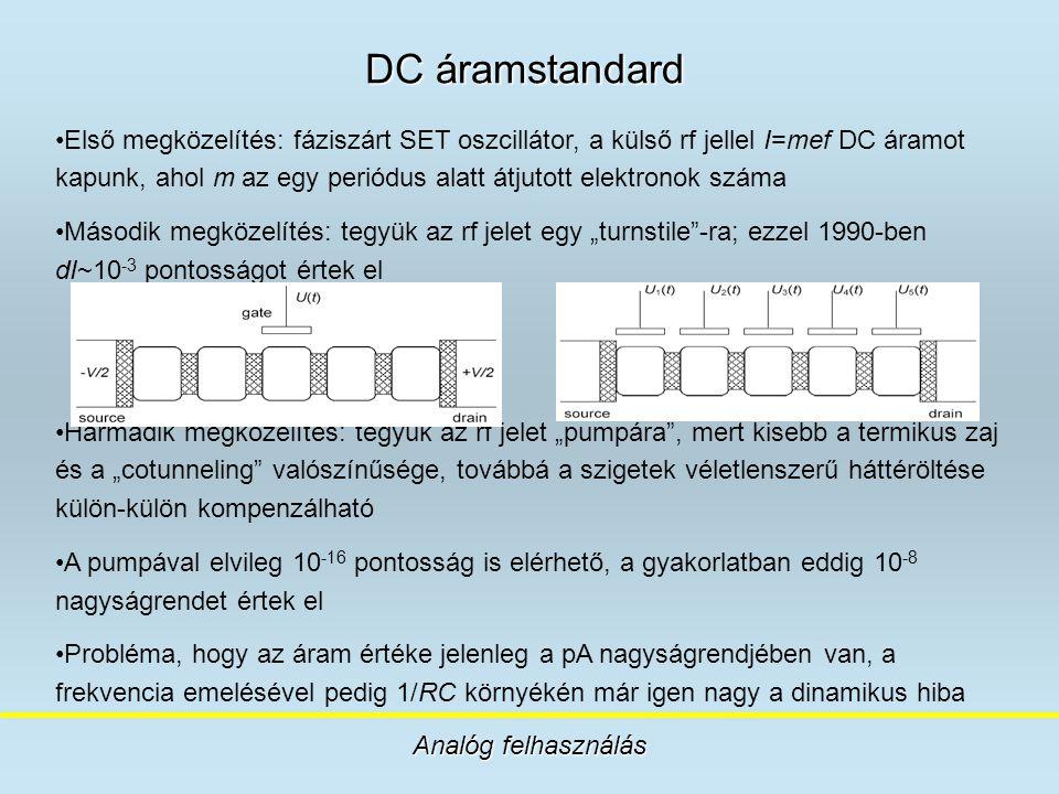 DC áramstandard