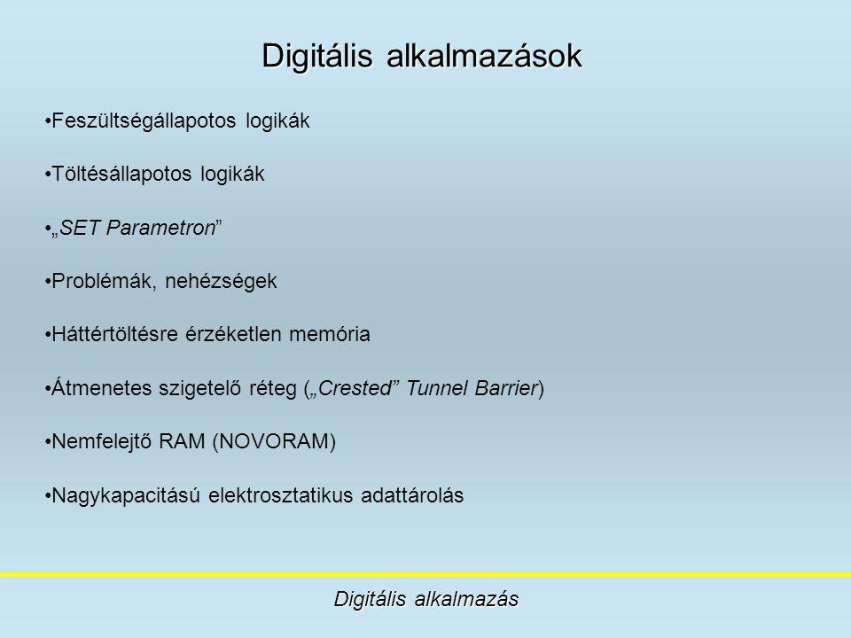 Digitális alkalmazások