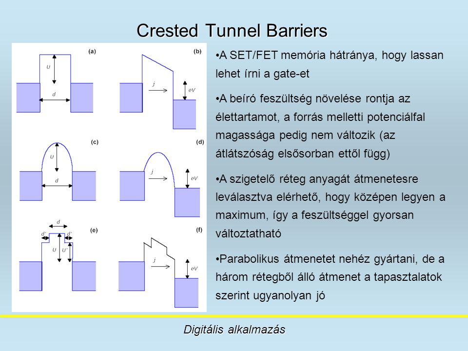 Crested Tunnel Barriers