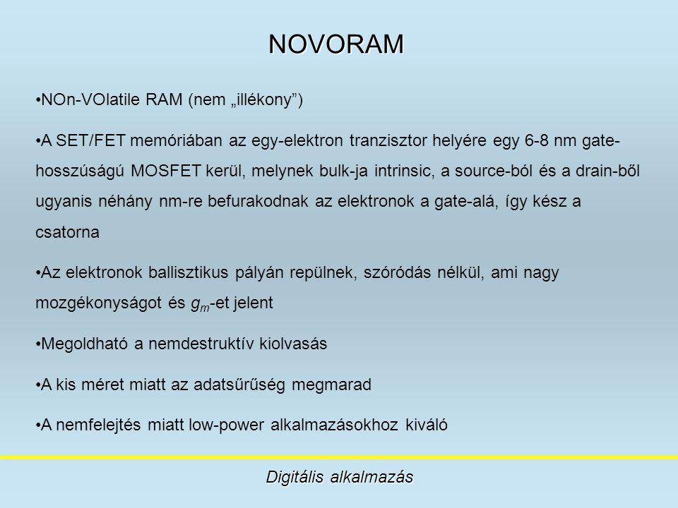 """NOVORAM NOn-VOlatile RAM (nem """"illékony )"""