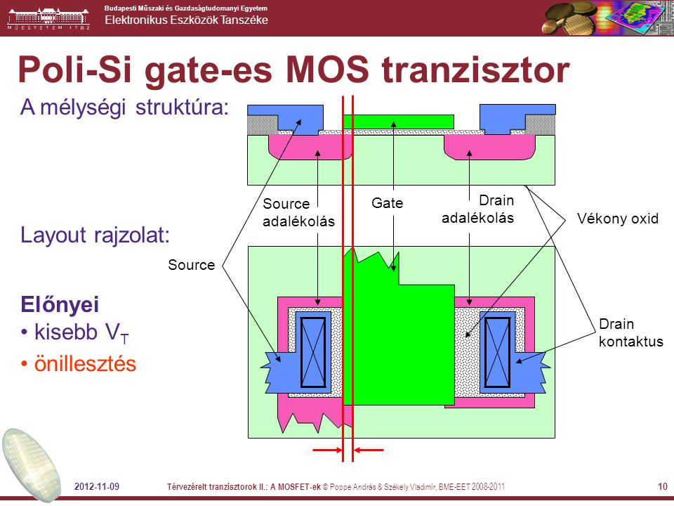 Poli-Si gate-es MOS tranzisztor