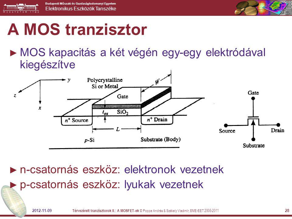 A MOS tranzisztor MOS kapacitás a két végén egy-egy elektródával kiegészítve. n-csatornás eszköz: elektronok vezetnek.