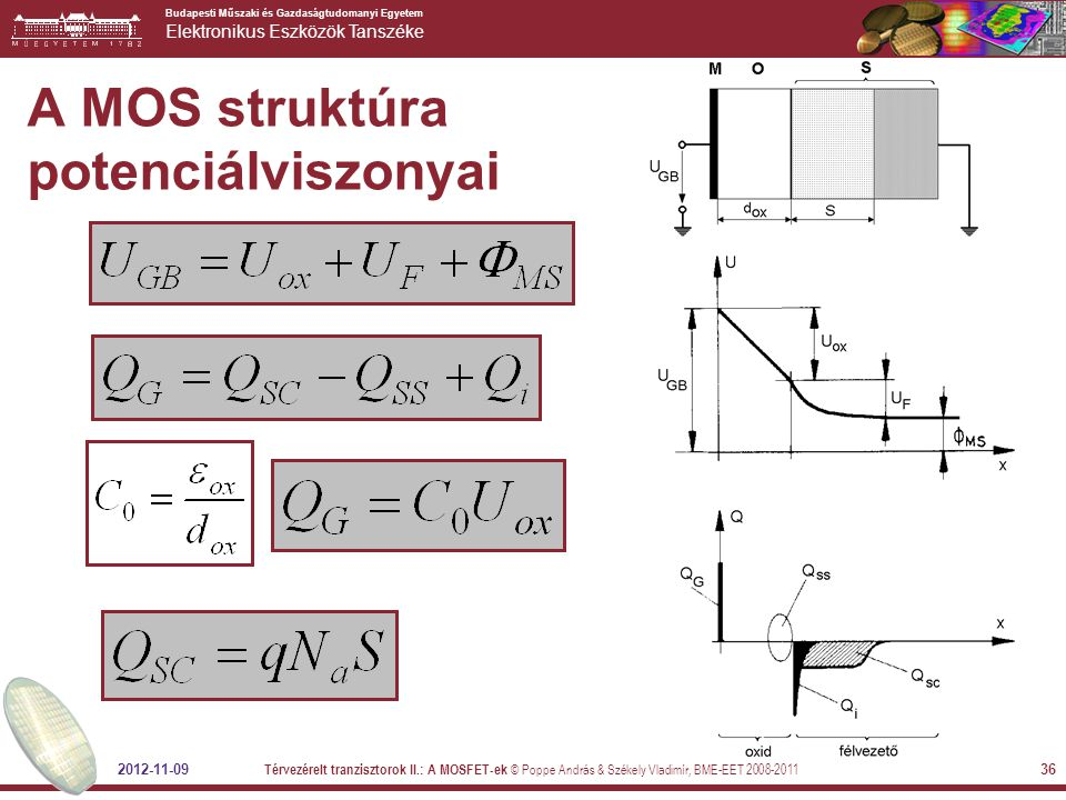 A MOS struktúra potenciálviszonyai