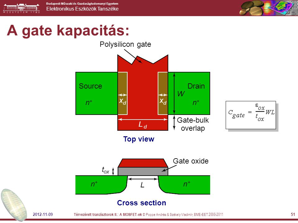 A gate kapacitás: x L Polysilicon gate Top view Gate-bulk overlap