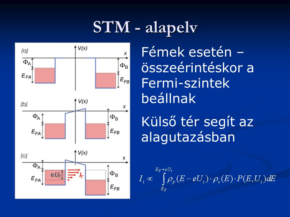 STM - alapelv Fémek esetén – összeérintéskor a Fermi-szintek beállnak