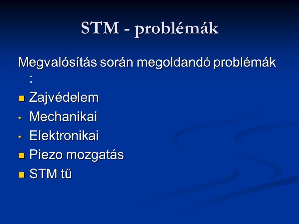 STM - problémák Megvalósítás során megoldandó problémák : Zajvédelem