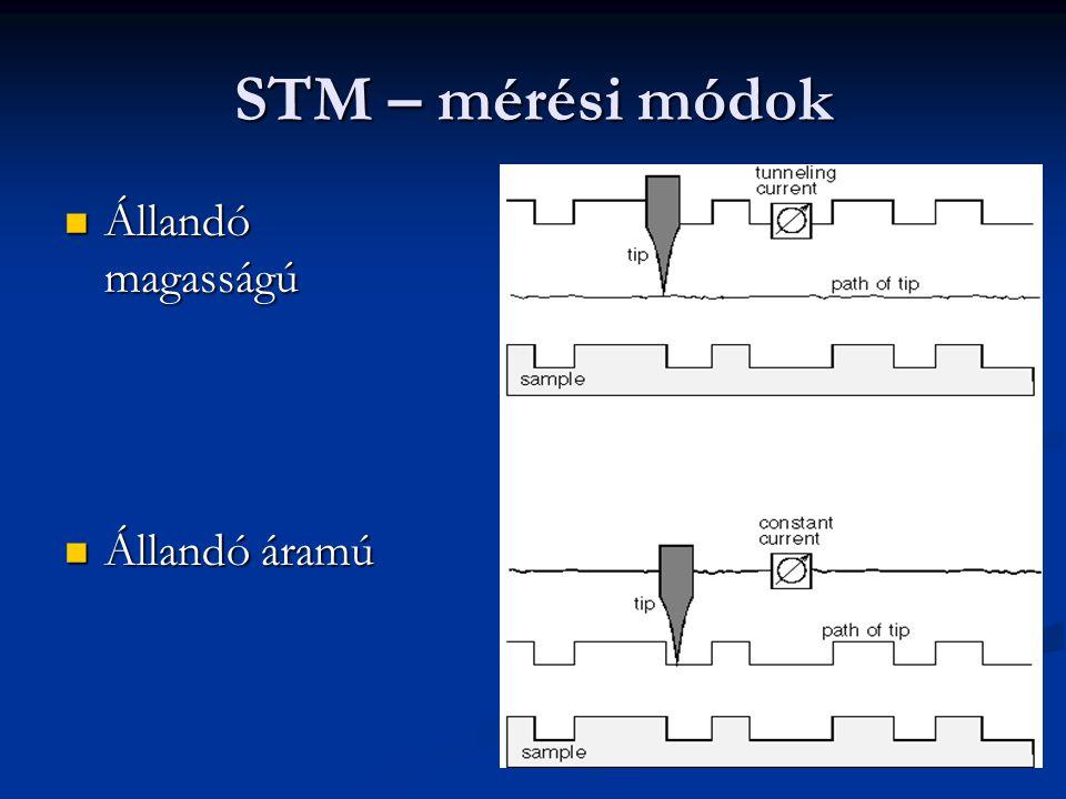 STM – mérési módok Állandó magasságú Állandó áramú