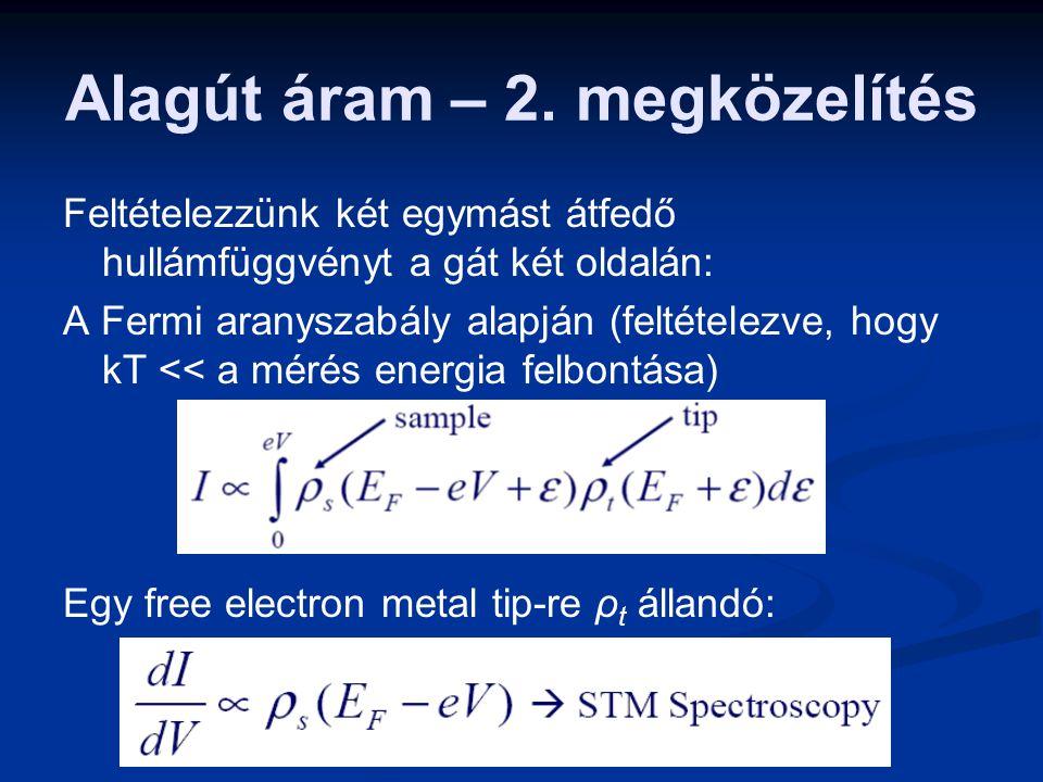 Alagút áram – 2. megközelítés