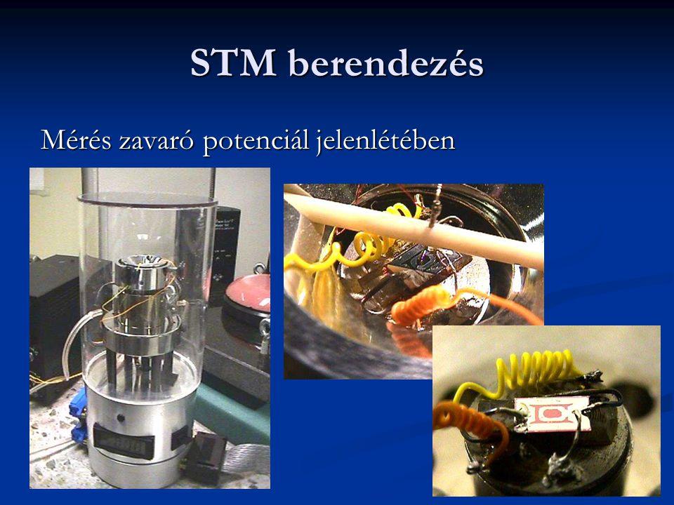 STM berendezés Mérés zavaró potenciál jelenlétében