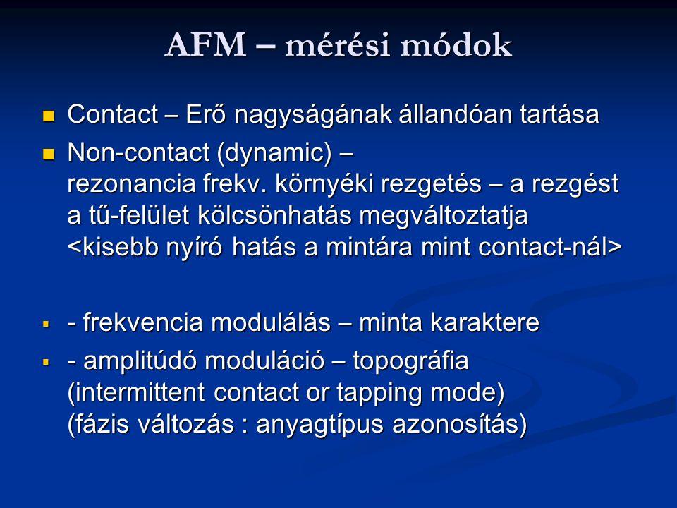 AFM – mérési módok Contact – Erő nagyságának állandóan tartása
