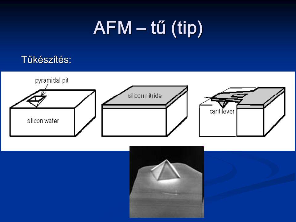 AFM – tű (tip) Tűkészítés: