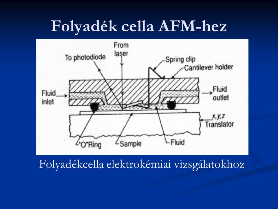 Folyadék cella AFM-hez