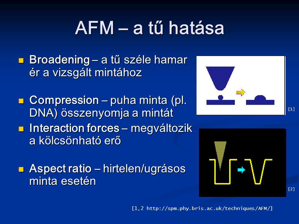 AFM – a tű hatása Broadening – a tű széle hamar ér a vizsgált mintához