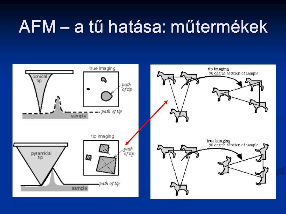 AFM – a tű hatása: műtermékek