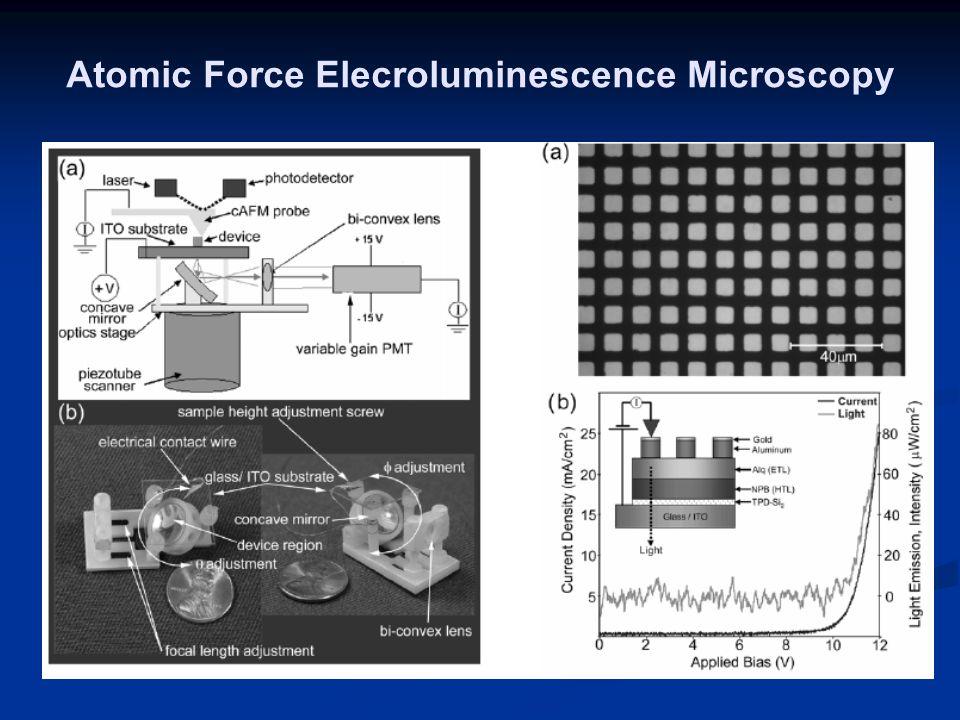 Atomic Force Elecroluminescence Microscopy