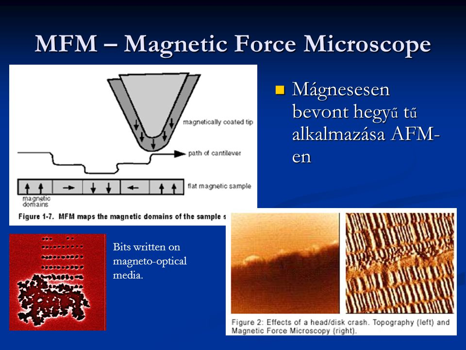MFM – Magnetic Force Microscope