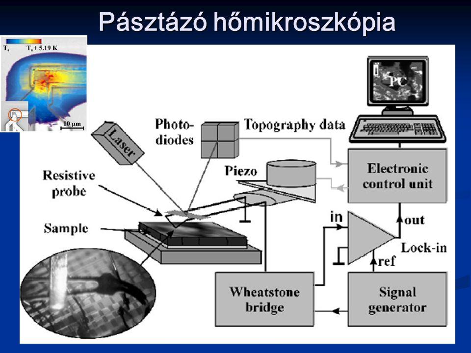 Pásztázó hőmikroszkópia