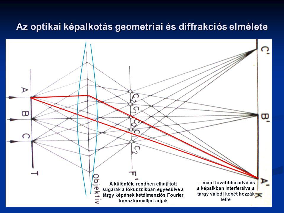 Az optikai képalkotás geometriai és diffrakciós elmélete