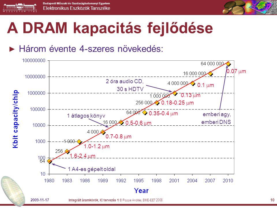 A DRAM kapacitás fejlődése