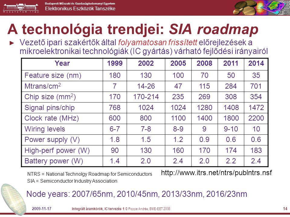 A technológia trendjei: SIA roadmap