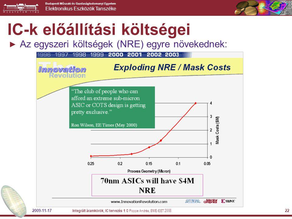 IC-k előállítási költségei