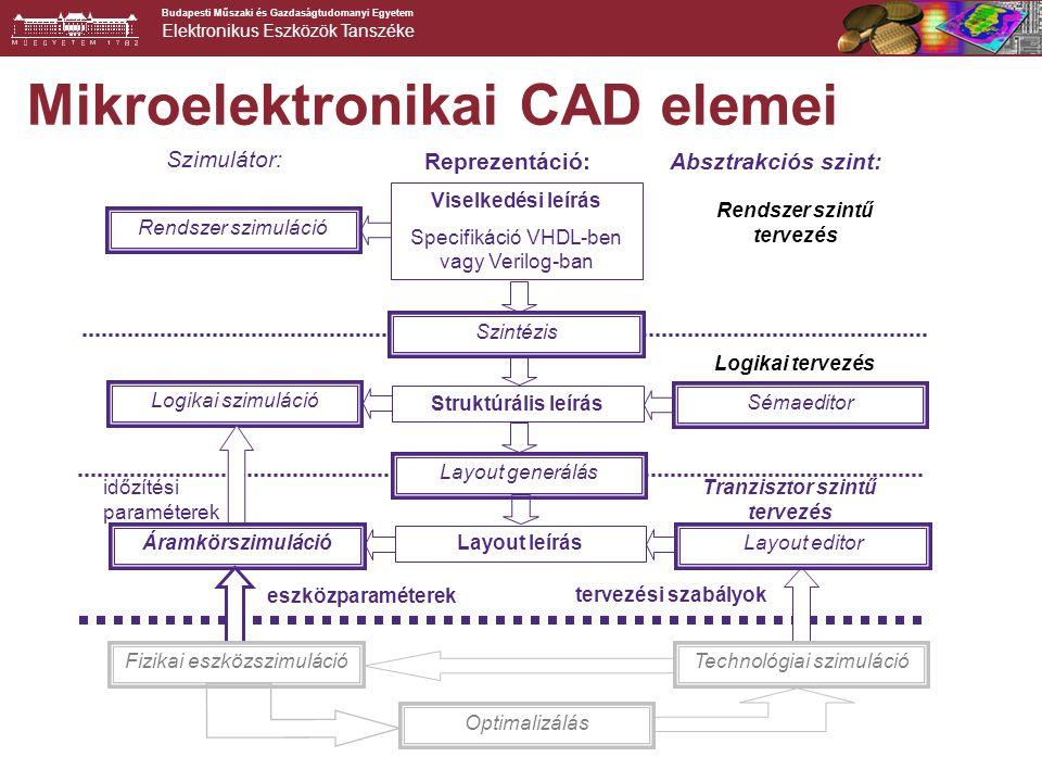 Mikroelektronikai CAD elemei
