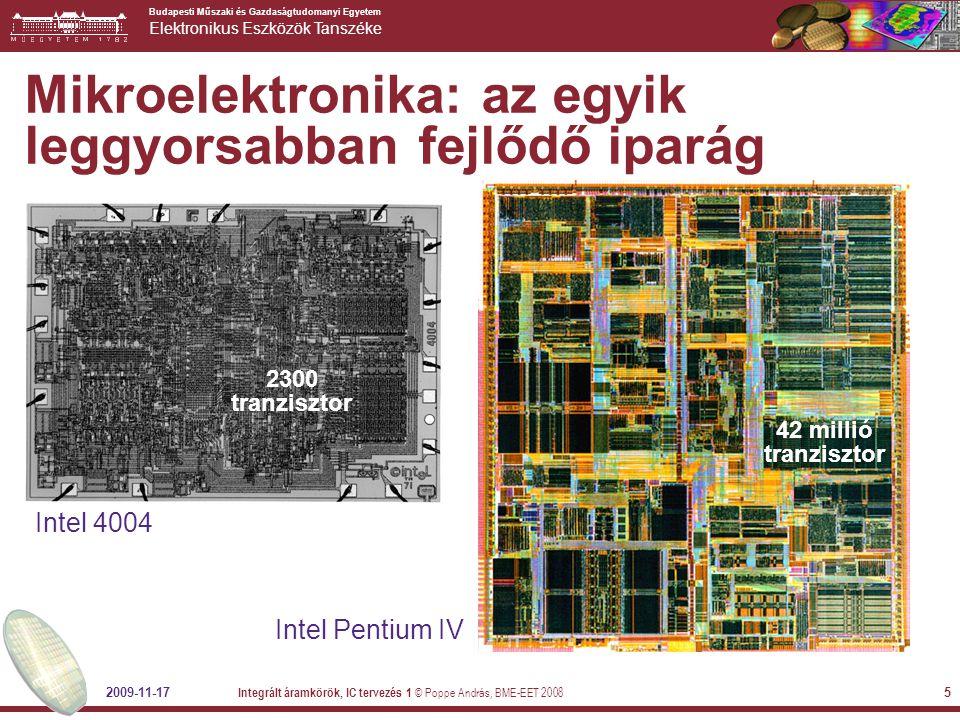 Mikroelektronika: az egyik leggyorsabban fejlődő iparág