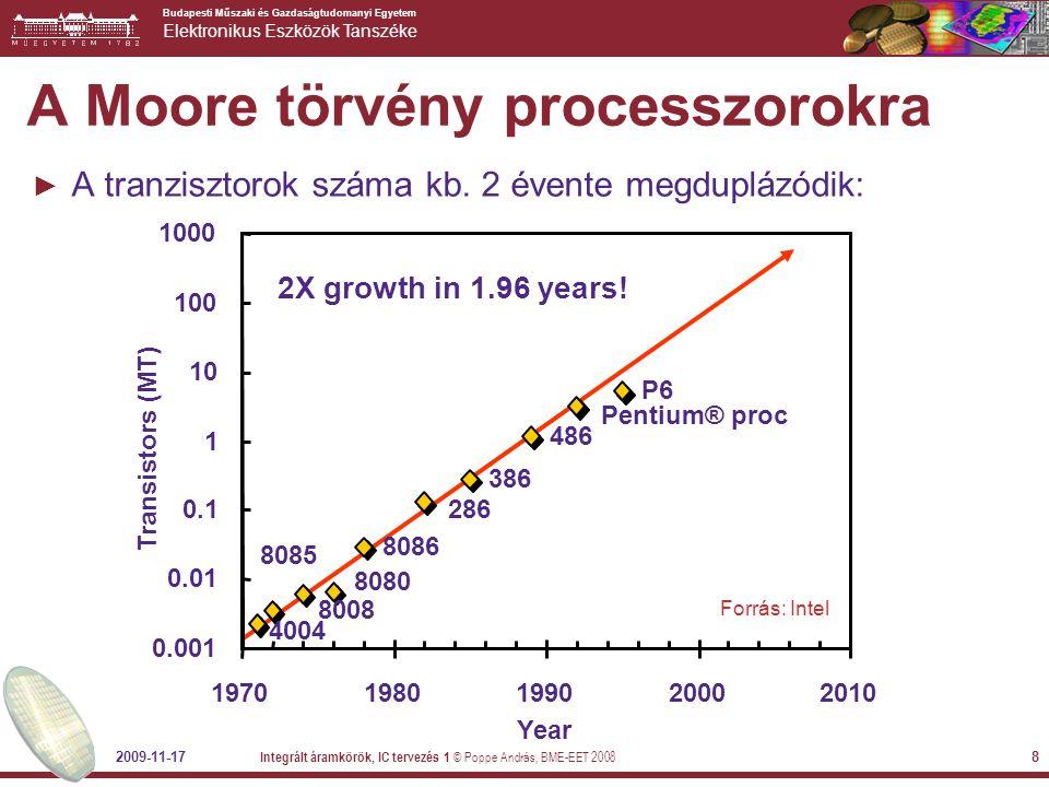 A Moore törvény processzorokra