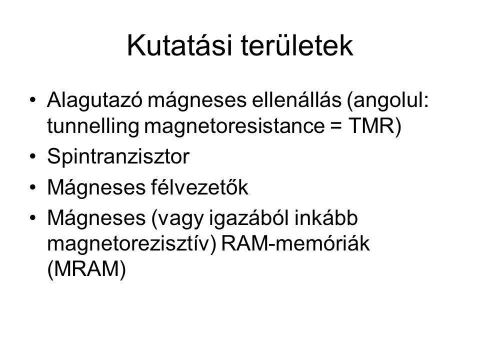 Kutatási területek Alagutazó mágneses ellenállás (angolul: tunnelling magnetoresistance = TMR) Spintranzisztor.