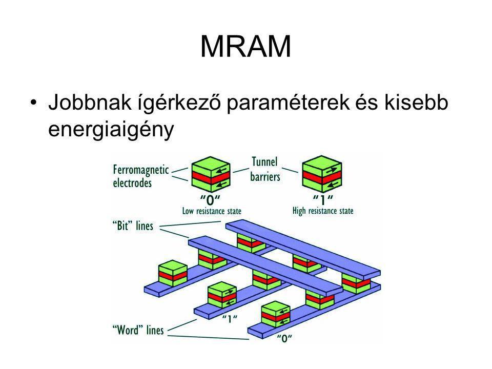 MRAM Jobbnak ígérkező paraméterek és kisebb energiaigény