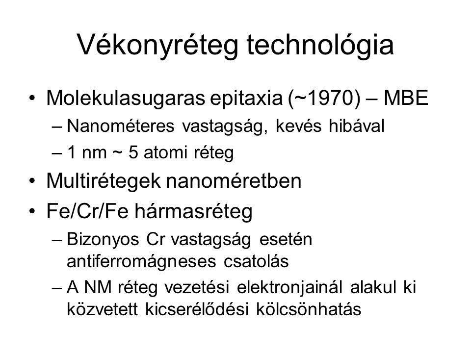 Vékonyréteg technológia