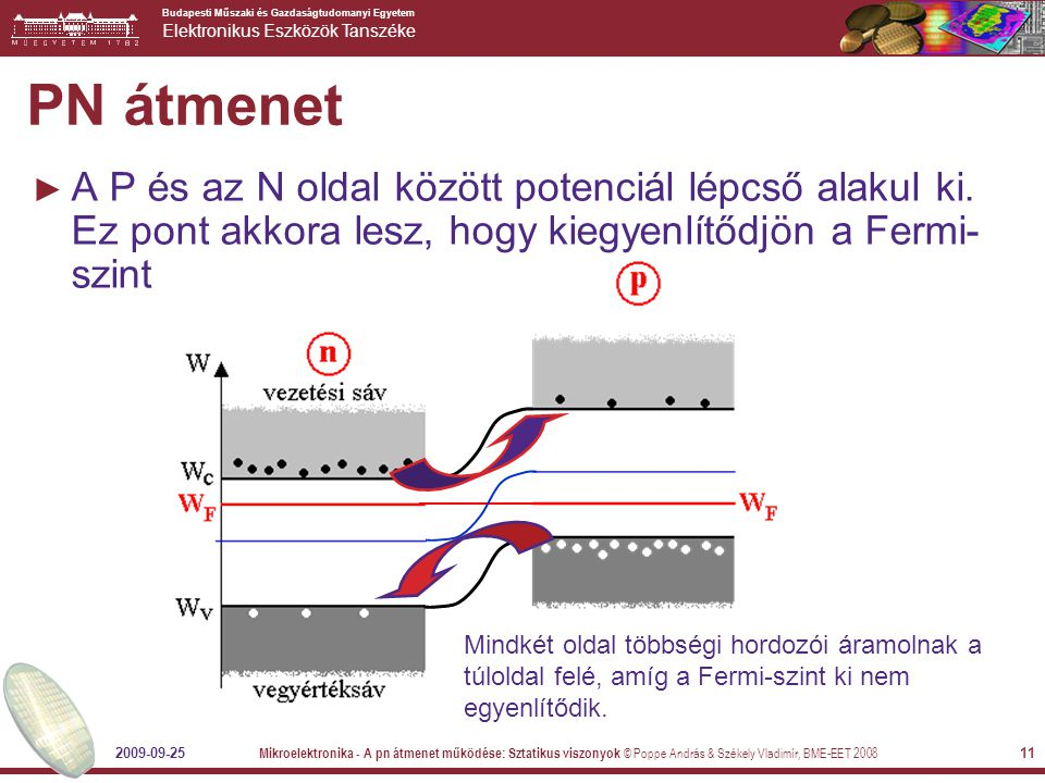 PN átmenet A P és az N oldal között potenciál lépcső alakul ki. Ez pont akkora lesz, hogy kiegyenlítődjön a Fermi-szint.