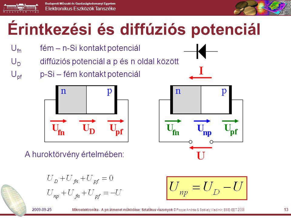 Érintkezési és diffúziós potenciál