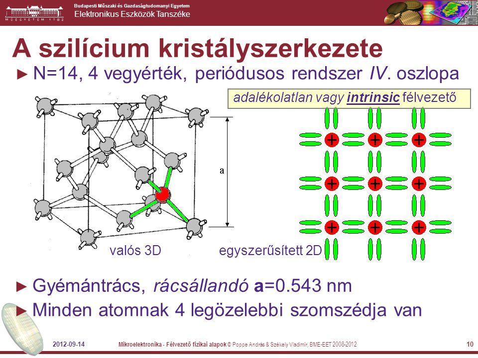 A szilícium kristályszerkezete