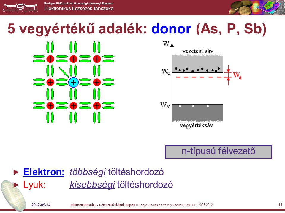 5 vegyértékű adalék: donor (As, P, Sb)