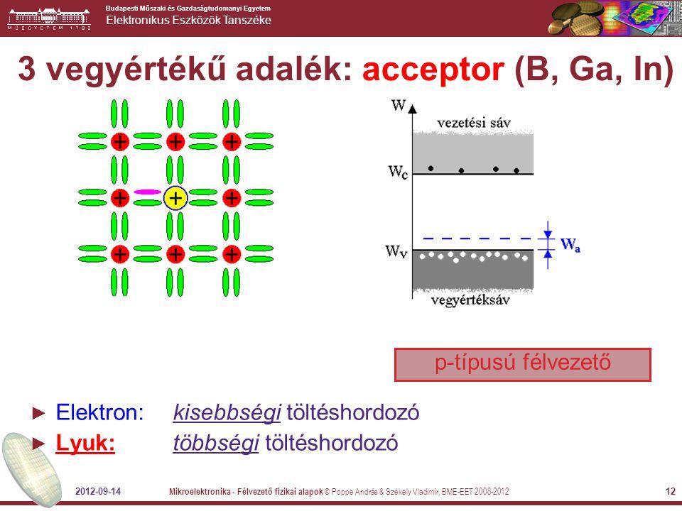 3 vegyértékű adalék: acceptor (B, Ga, In)