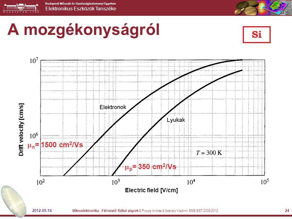 A mozgékonyságról Si n= 1500 cm2/Vs p= 350 cm2/Vs