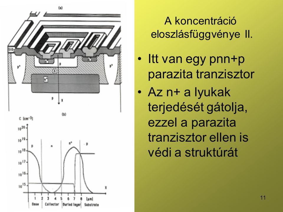 A koncentráció eloszlásfüggvénye II.