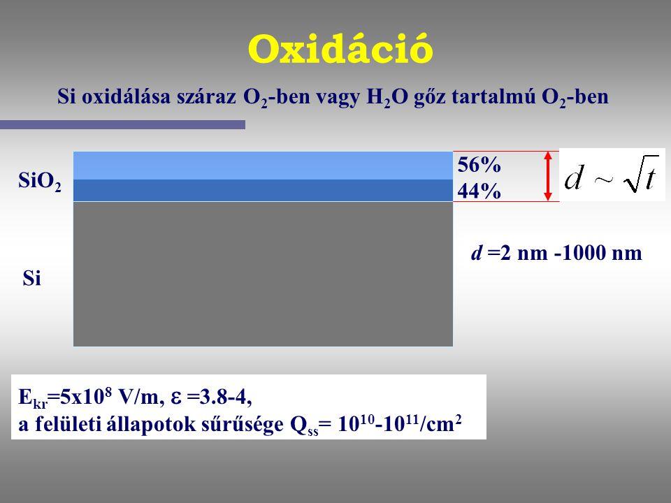Oxidáció Si oxidálása száraz O2-ben vagy H2O gőz tartalmú O2-ben 56%