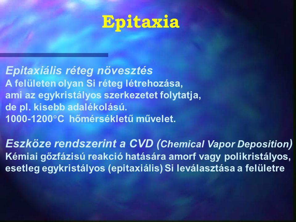 Epitaxia Epitaxiális réteg növesztés