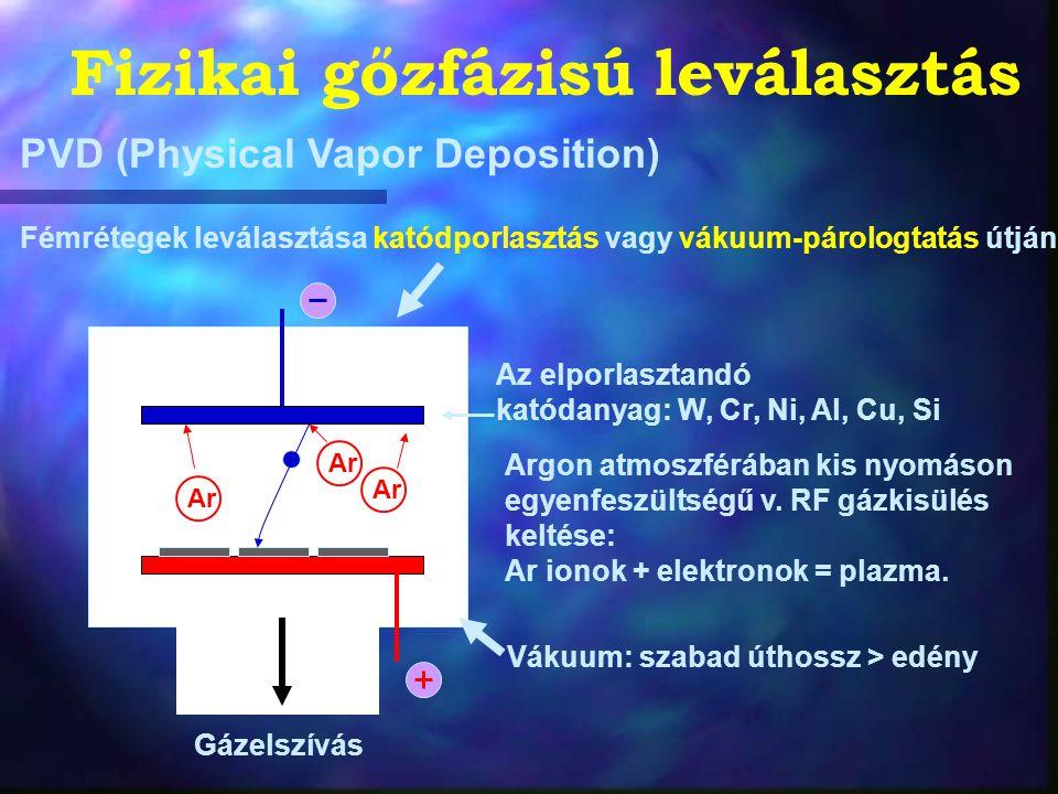 Fizikai gőzfázisú leválasztás
