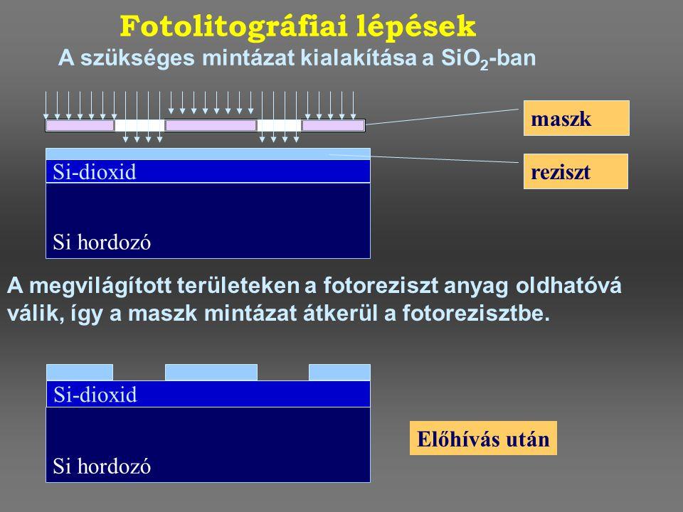 Fotolitográfiai lépések