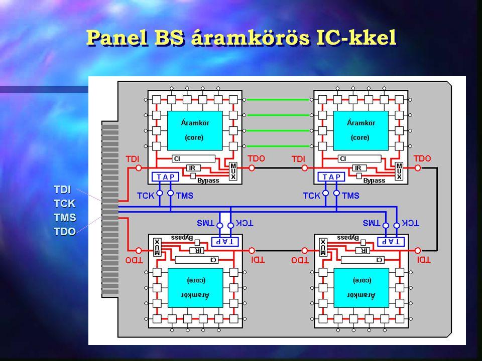 Panel BS áramkörös IC-kkel