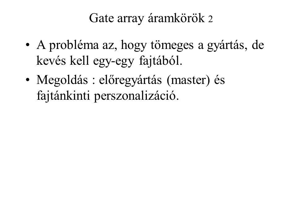 Gate array áramkörök 2 A probléma az, hogy tömeges a gyártás, de kevés kell egy-egy fajtából.