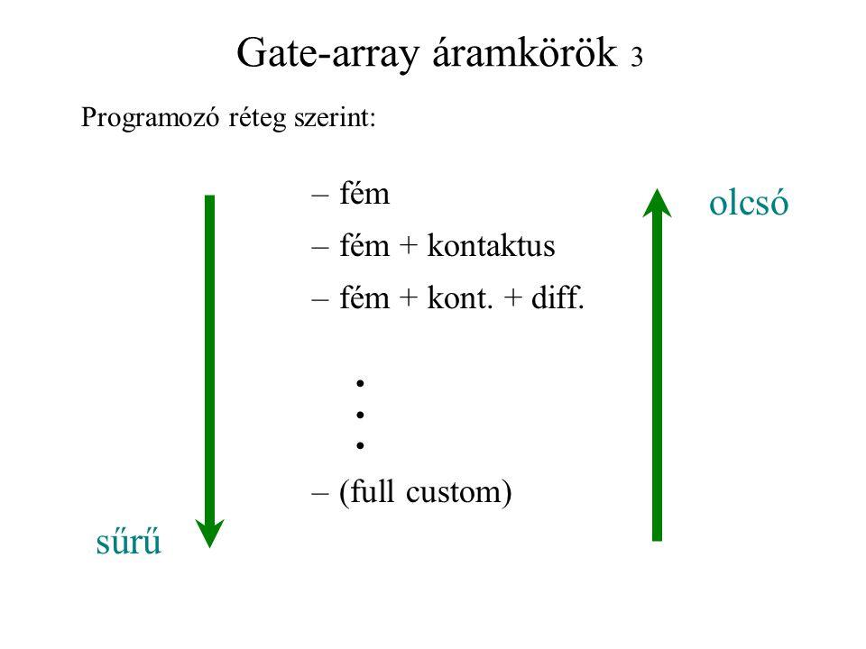 Gate-array áramkörök 3 olcsó sűrű fém fém + kontaktus