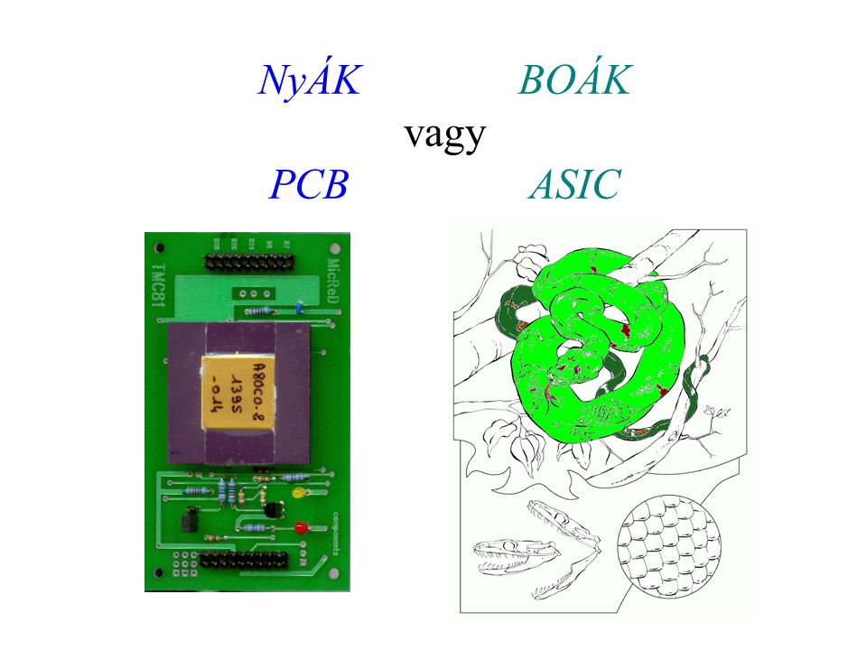 NyÁK BOÁK vagy PCB ASIC