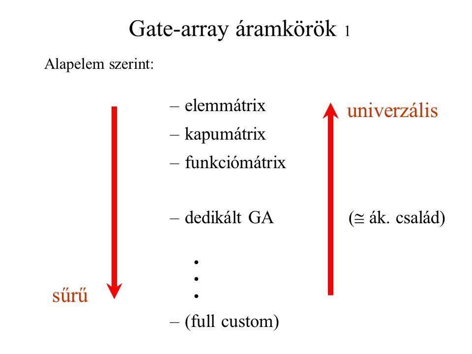 Gate-array áramkörök 1 univerzális sűrű elemmátrix kapumátrix