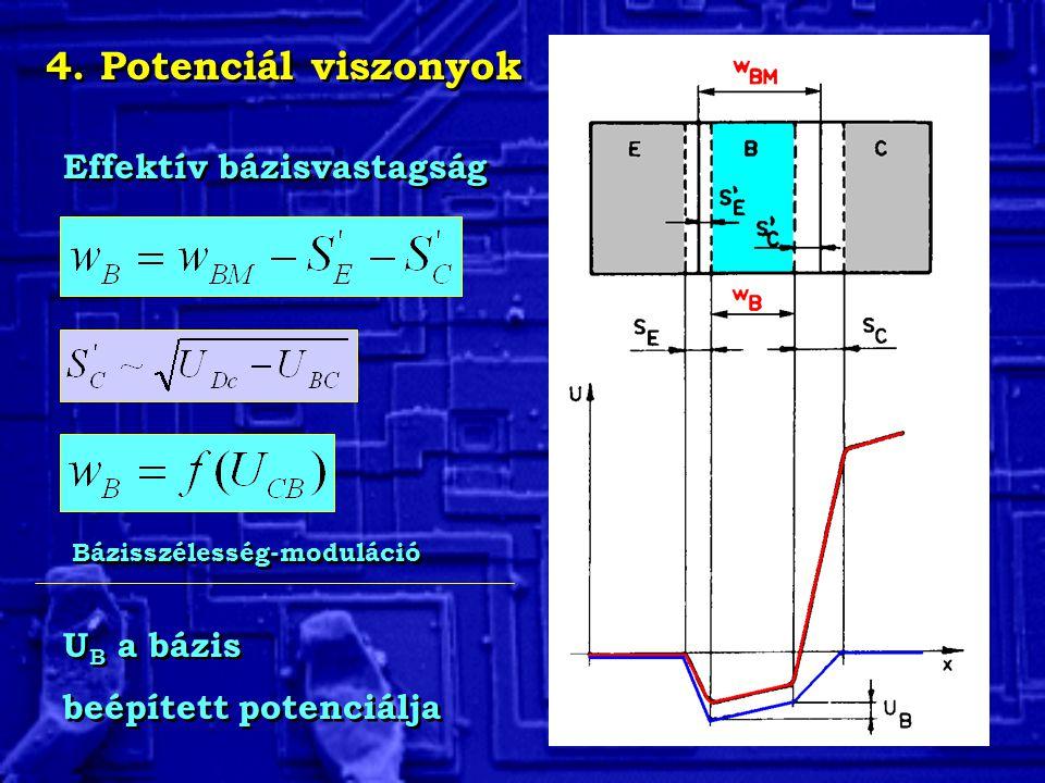4. Potenciál viszonyok Effektív bázisvastagság UB a bázis